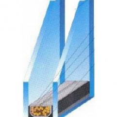 2-fach Isolierglas